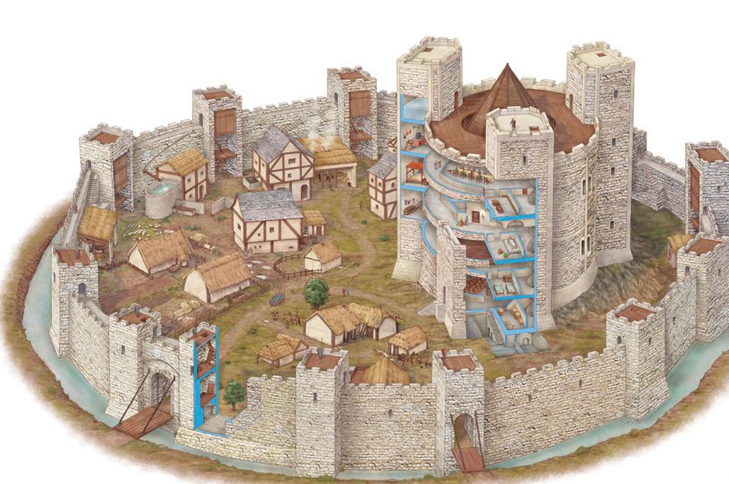 Le difese del castello - Assedio